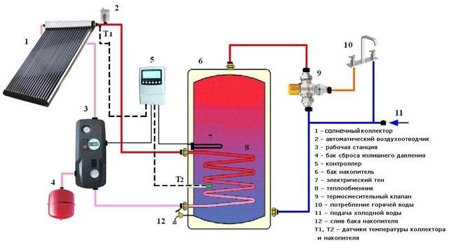 Схема гелиосистема