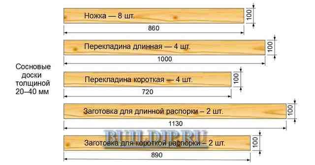 Чертежи заготовок для складных козлов высотой в 860 мм.