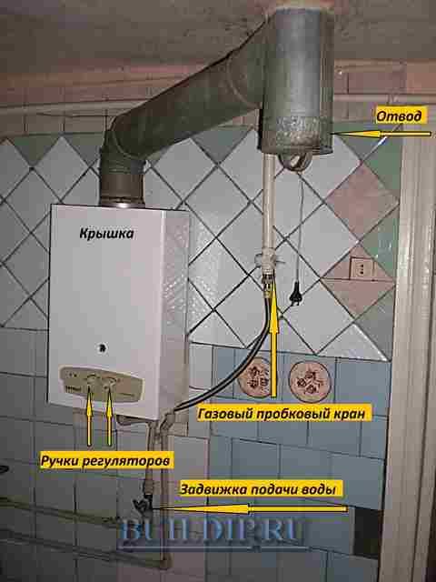 Как почистить теплообменник в колонке термет видео теплообменник блок регулирование