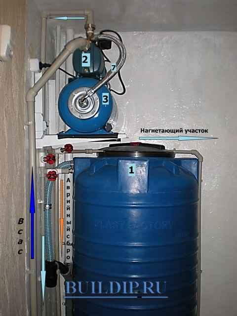 Теплообменник с накопительным баком Пластинчатый теплообменник Ciat PWB 16 Уссурийск