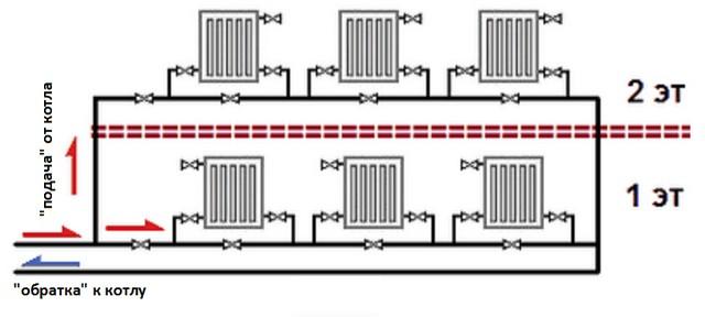 Схема отопления двухэтажного дома насосом фото 885