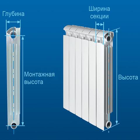 Габаритные размеры алюминиевых  радиаторов отопления.