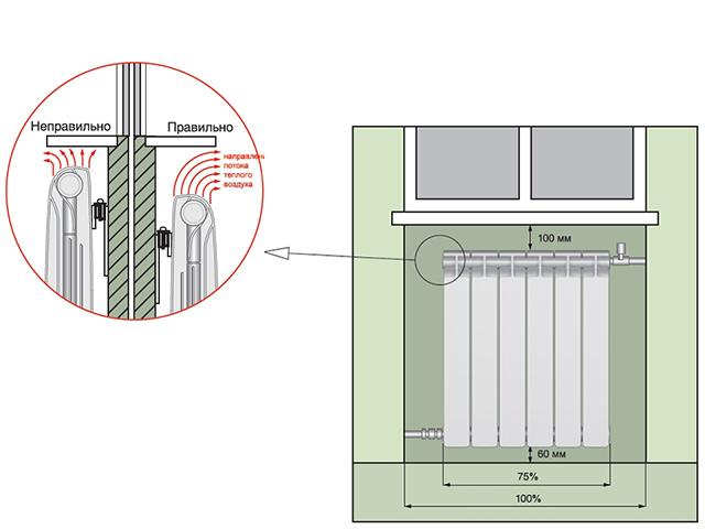 Монтажные размеры алюминиевых радиаторов отопления.