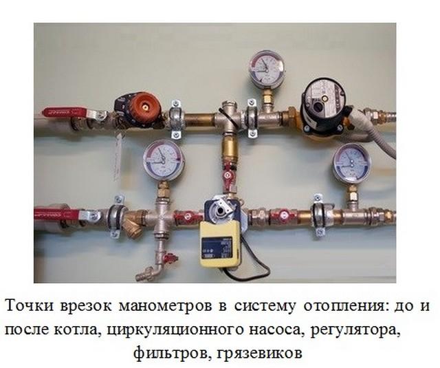 Манометры в системе отопления.