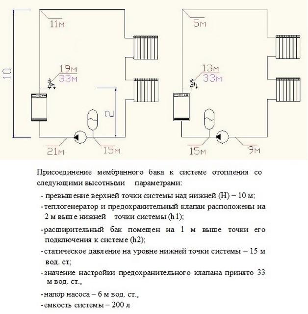 Типовое настроечное давление мембранного бачка (нижняя установка).