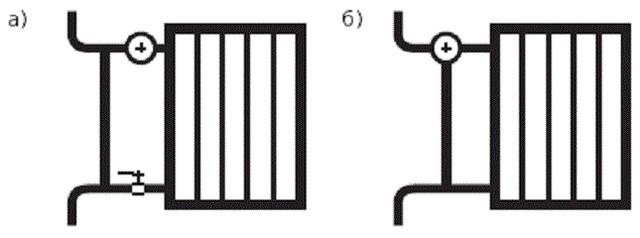 Однотрубный регулируемый радиаторный узел с проходным (а) или трехходовым (б) термостатическим клапаном на верхней подводке.
