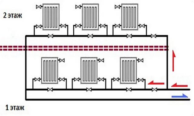 Схема однотрубной системы отопления 2-х этажного дома.